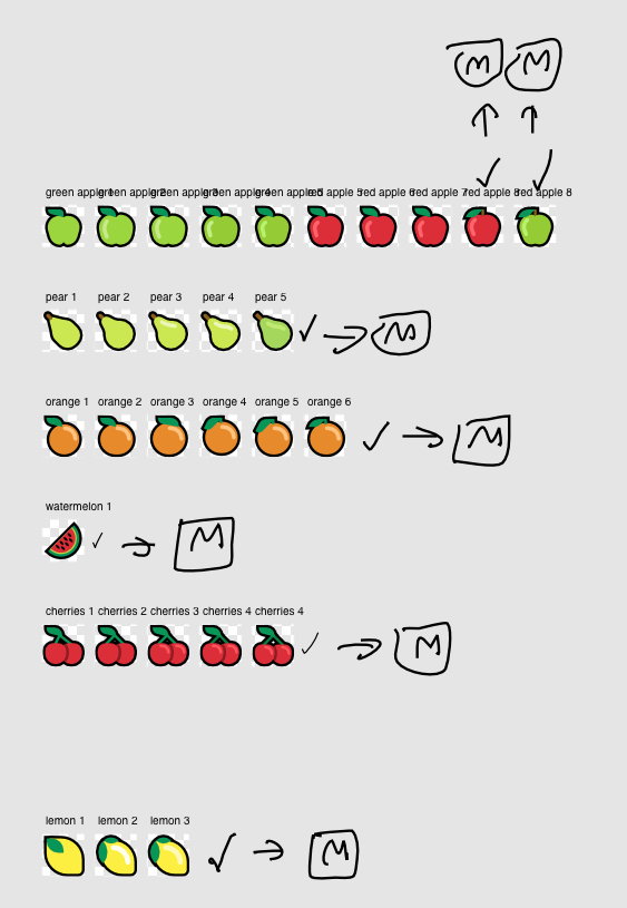 Emoji design progress for 'green apple', 'red apple', 'pear', 'orange', 'watermelon', 'cherry' and 'lemon'. Most of the changes are subtle ones in shape, and with leaf adjustments (for the fruits that do have leaves)