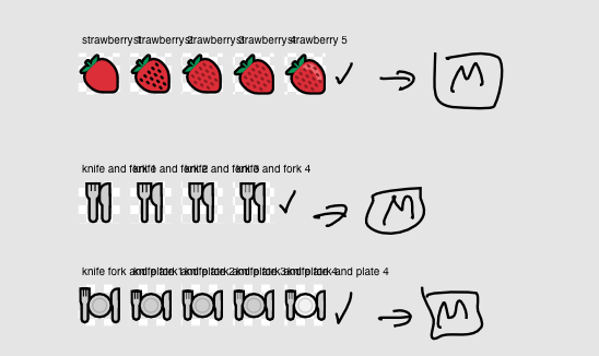 Development sketches for 'strawberry', 'knife and fork' and 'knife, fork and plate' emoji.