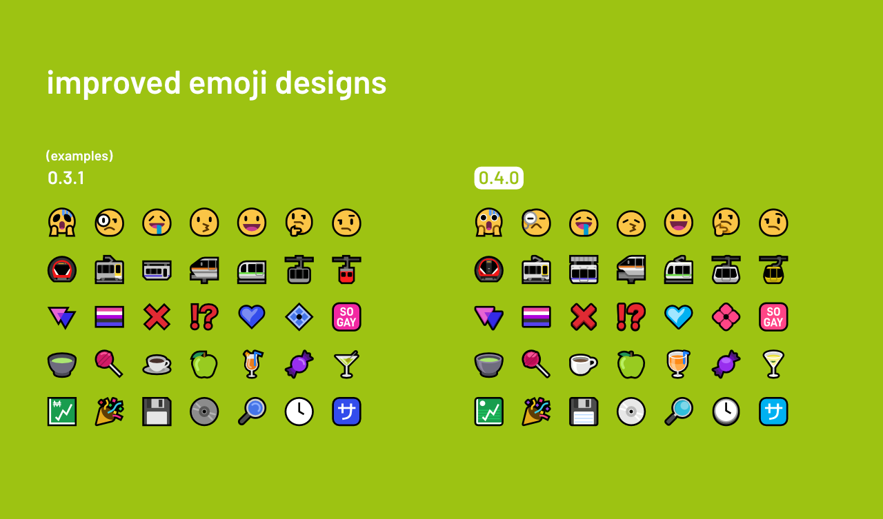 An image entitled 'improved emoji designs'. Contains grids of the same example emoji, one from 0.3.1 and one from 0.4.0. The 0.4.0 emoji have brighter colours, more depth and visual details.