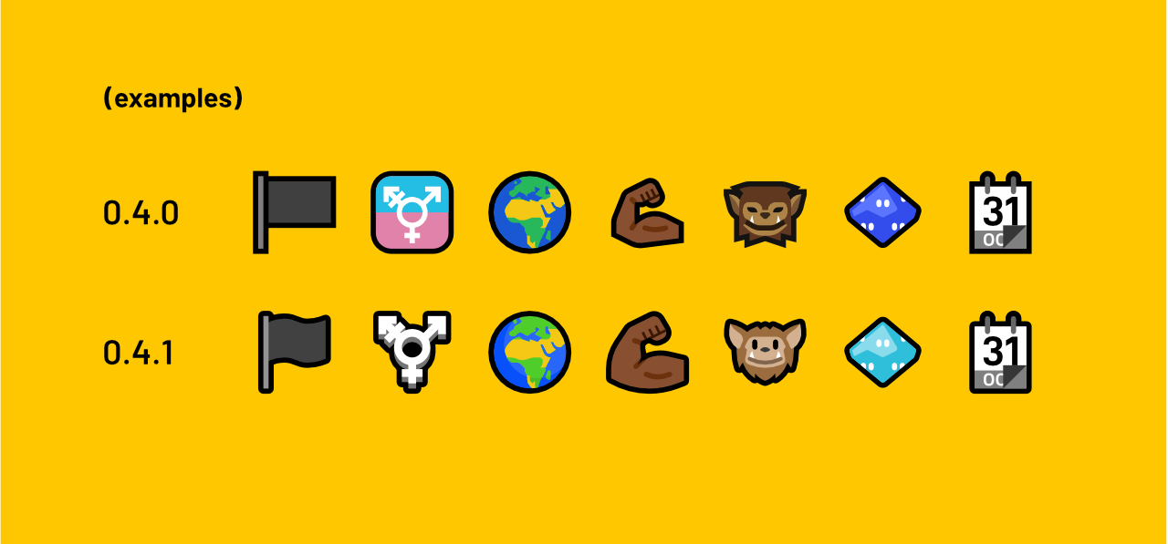 Showcase of some of the emoji improvements in Mutant Standard 0.4.1.